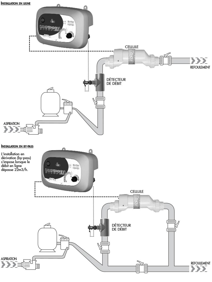 Electrolyseur au sel limpido 100 pour piscine pas cher cot eau - Electrolyseur piscine moins cher ...