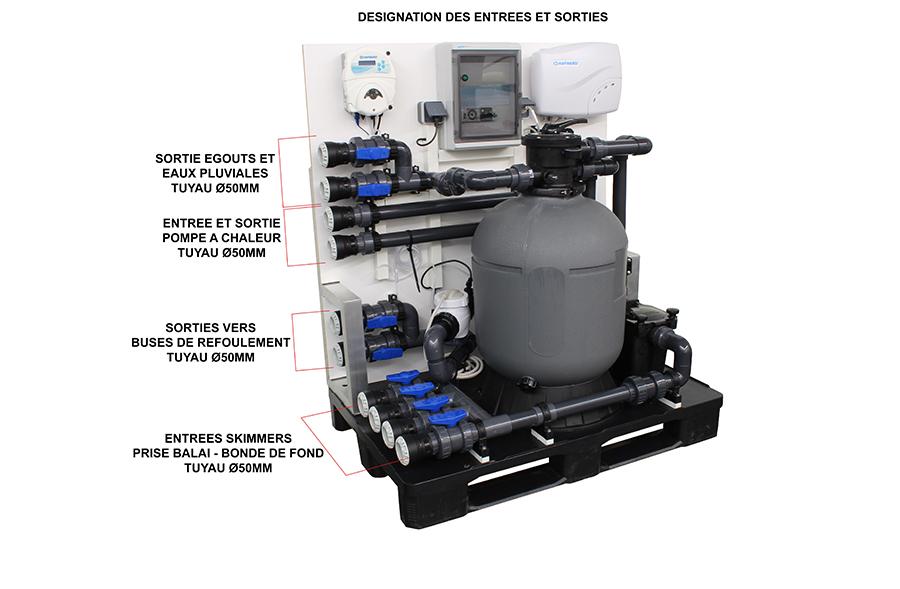 Groupe de filtration hayward piscine 65m3 cot eau - Groupe de filtration piscine ...