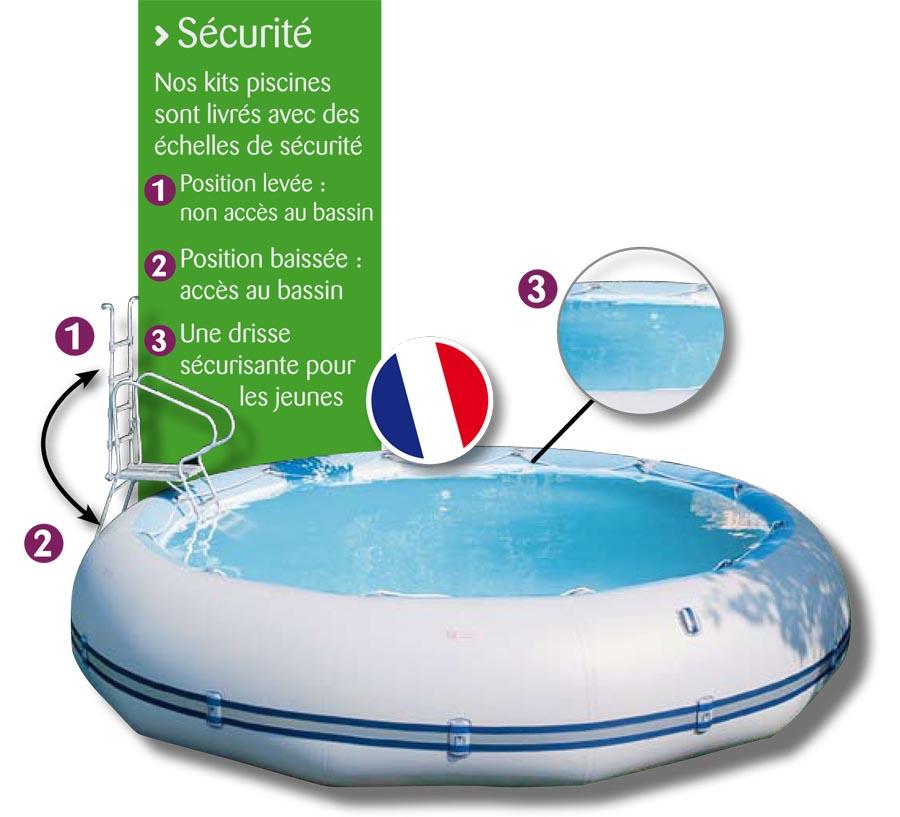 piscine ovline  ovale zodiac original